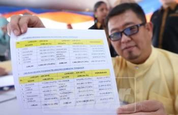 Muhammad Jailani menunjukkan statistik kehadiran pelancong luar negara dan dalam negara ke Melaka tahun lalu.