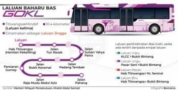 [Infografik] Laluan baharu bas