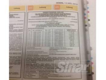 Isnin lalu, pihak Malayan Banking Berhad (Maybank) selaku plaintif, manakala PMBK sebagai defendan, mengeluarkan iklan notis pengisytiharan jualan lelongan aset PMBK melalui akhbar tempatan membabitkan 11 lot tanah di BBT.