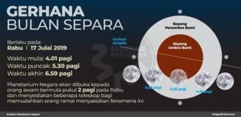 Gerhana bulan separa