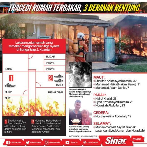 Tragedi rumah terbakar, 3 beranak rentung