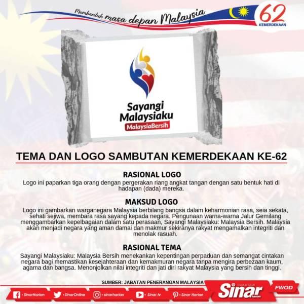 Tema Dan Logo Sambutan Kemerdekaan Ke 62 2019