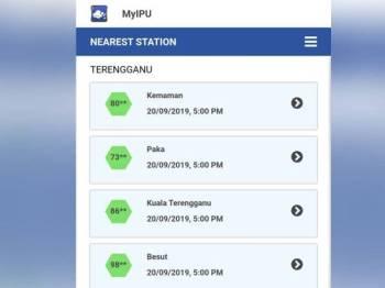 Bacaan IPU di Terengganu (kredit: myIPU)