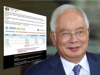 Najib menunjukkan bukti bahawa kerajaan mungkir janji mengenai defisit negara.