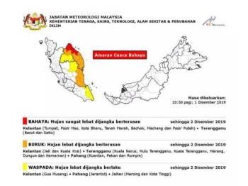 MetMalaysia mengeluarkan notis amaran cuaca bahaya peringkat merah dengan hujan sangat lebat dijangka berterusan sehingga esok di beberapa kawasan di Kelantan dan Terengganu.