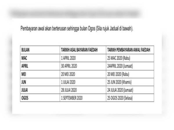 Jadual bayaran faedah Perkeso sehingga Ogos
