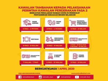 Beberapa ketetapan terkini dan peraturan tambahan sepanjang tempoh PKP yang dikuatkuasakan sehingga 14 April depan. - Foto FB Amirudin Shari