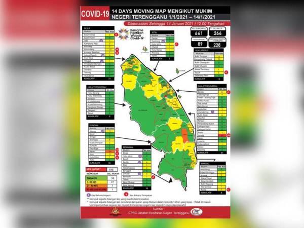 Perkembangan Covid-19 berdasarkan kawasan mukim di Terengganu. - Foto Facebook Jabatan Kesihatan Negeri Terengganu