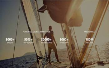 Honor kini mempunyai 3,000 pusat perkhidmatan sejak ditubuhkan pada tahun 2013.